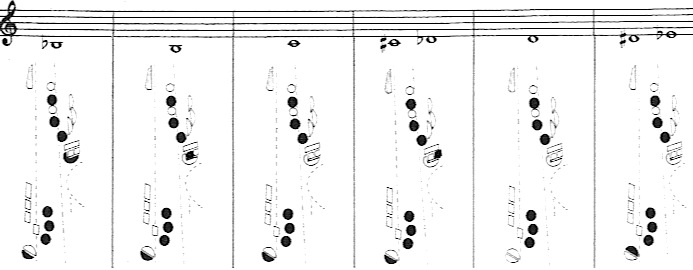 The Complete Saxophone Fingering Chart